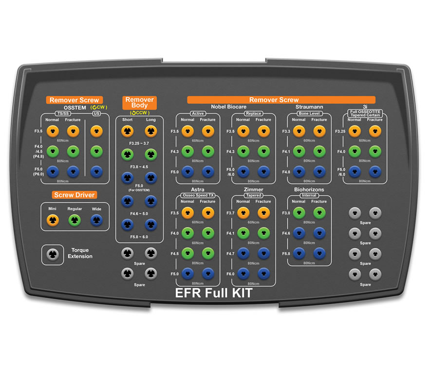 EFR Full KIT
