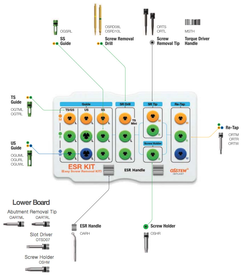 ESR KIT diagram