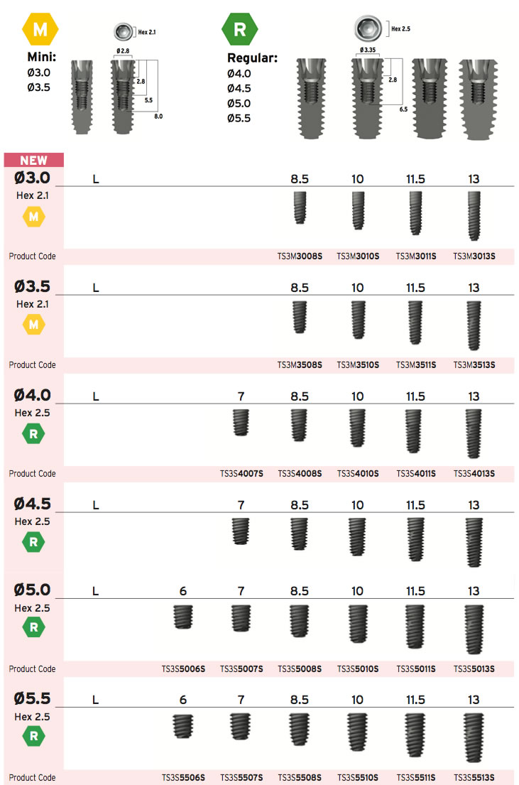 TS Implant Types