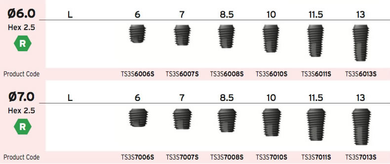 TSIII Ultra-Wide implant types