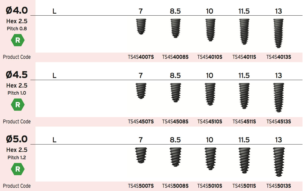 TSIV SA Implant Types