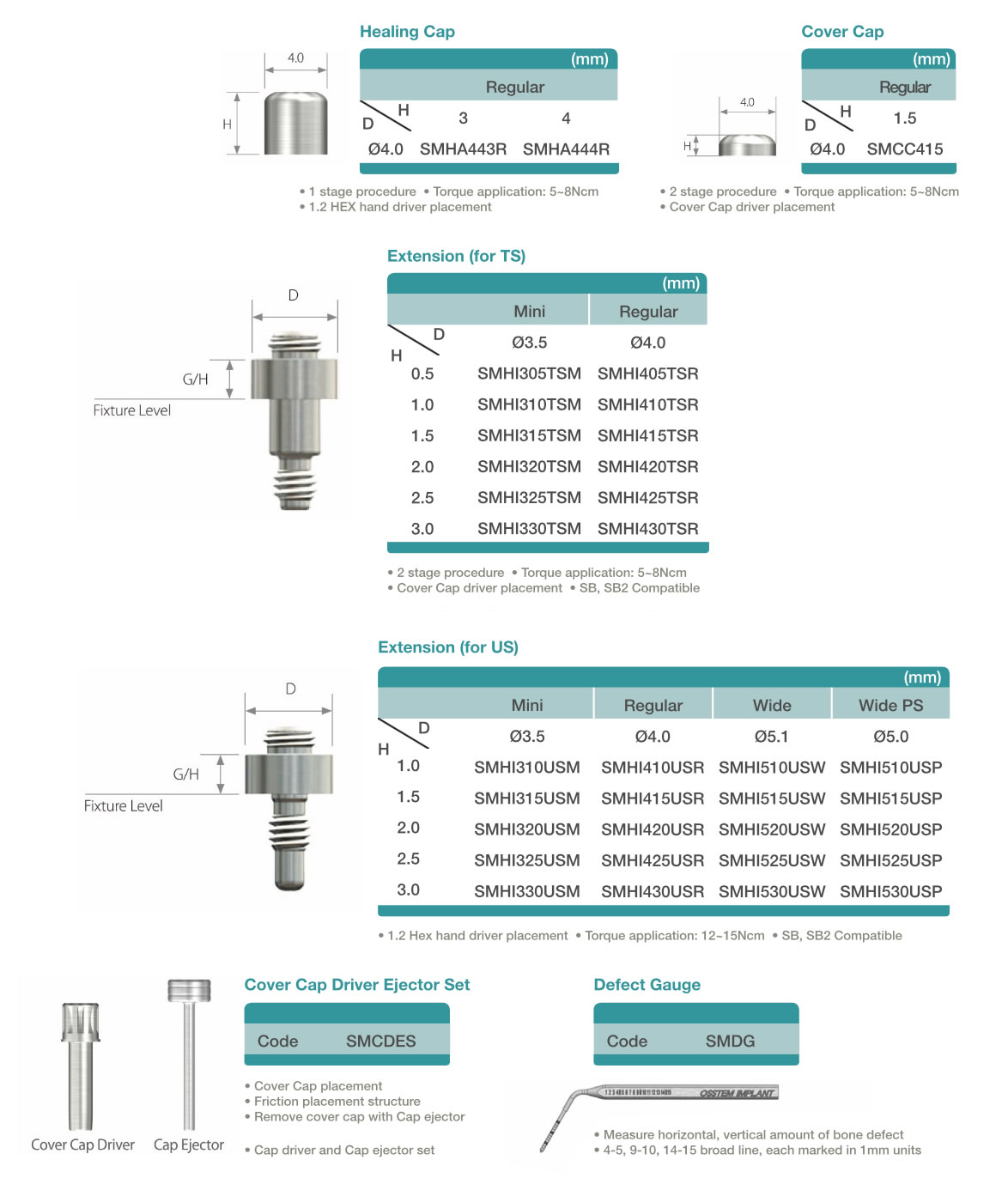 OSSBuilder Components