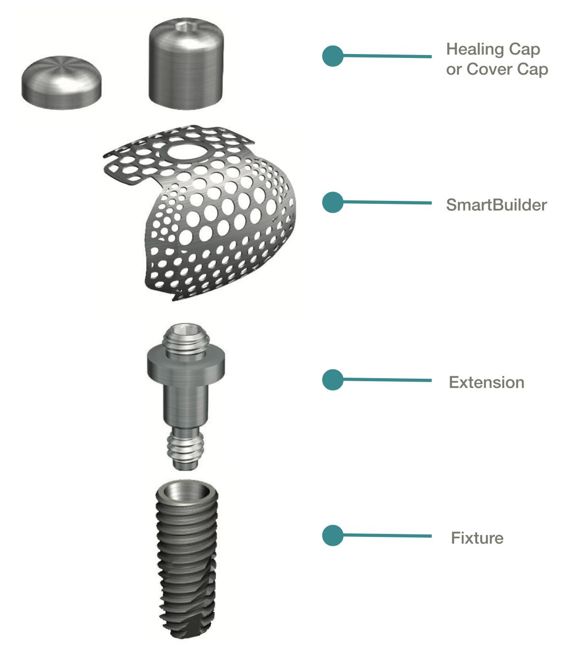 OSSBuilder Diagram